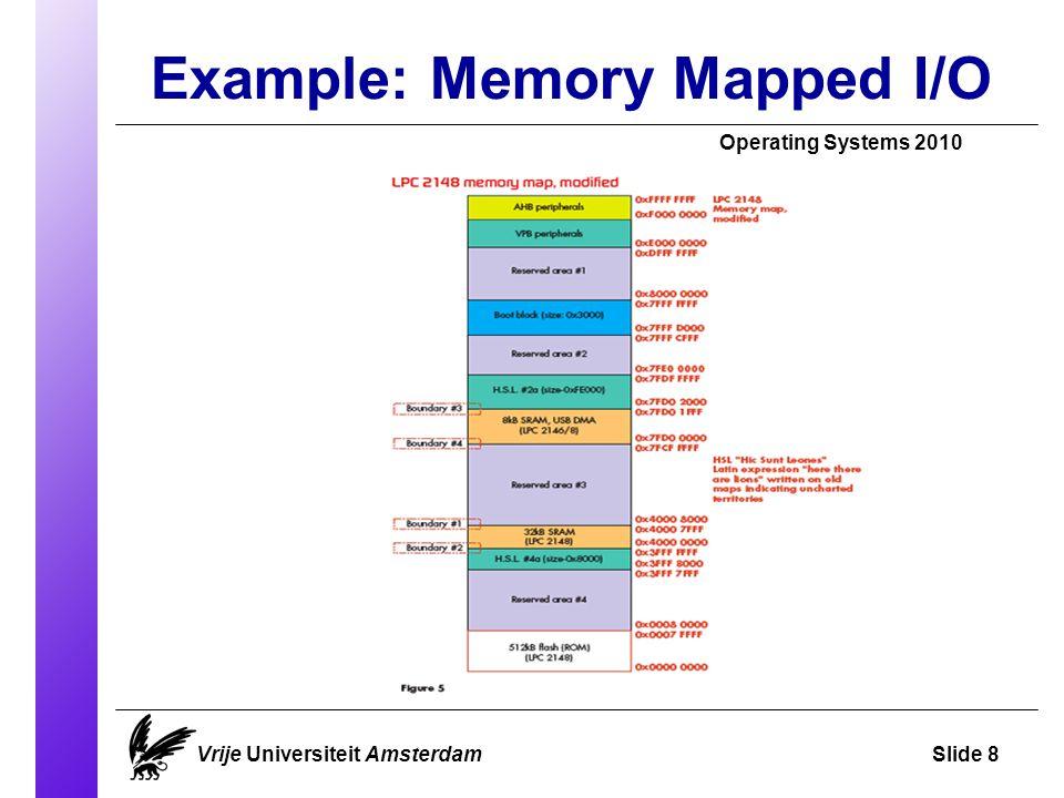 RAM Disk Operating Systems 2010 Vrije Universiteit AmsterdamSlide 39
