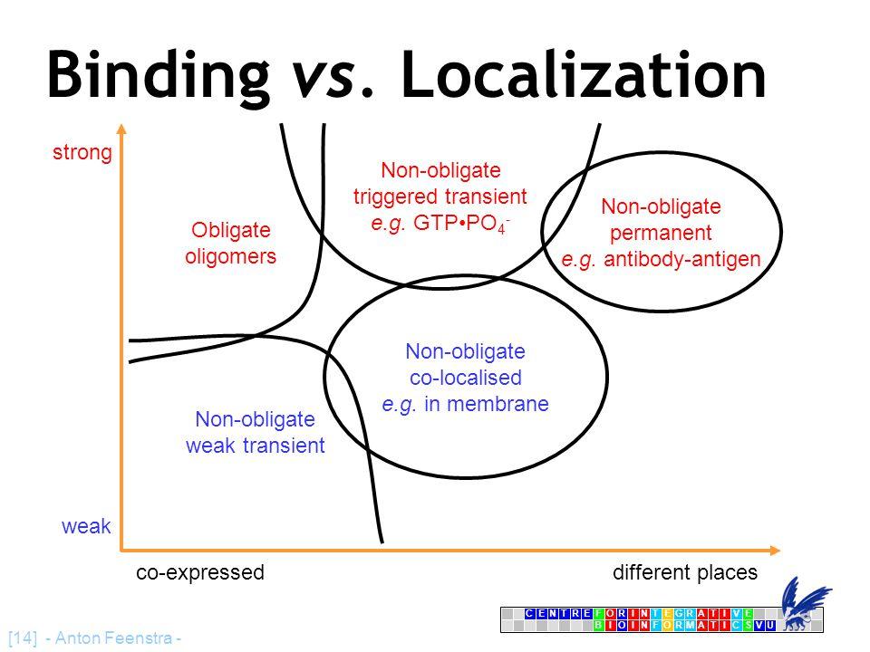 CENTRFORINTEGRATIVE BIOINFORMATICSVU E [14] - Anton Feenstra - Binding vs.