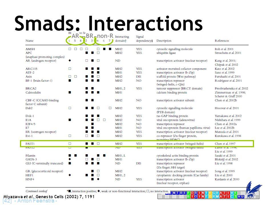 CENTRFORINTEGRATIVE BIOINFORMATICSVU E [42] - Anton Feenstra - Smads: Interactions Miyazawa et al.