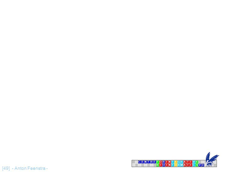CENTRFORINTEGRATIVE BIOINFORMATICSVU E [49] - Anton Feenstra -