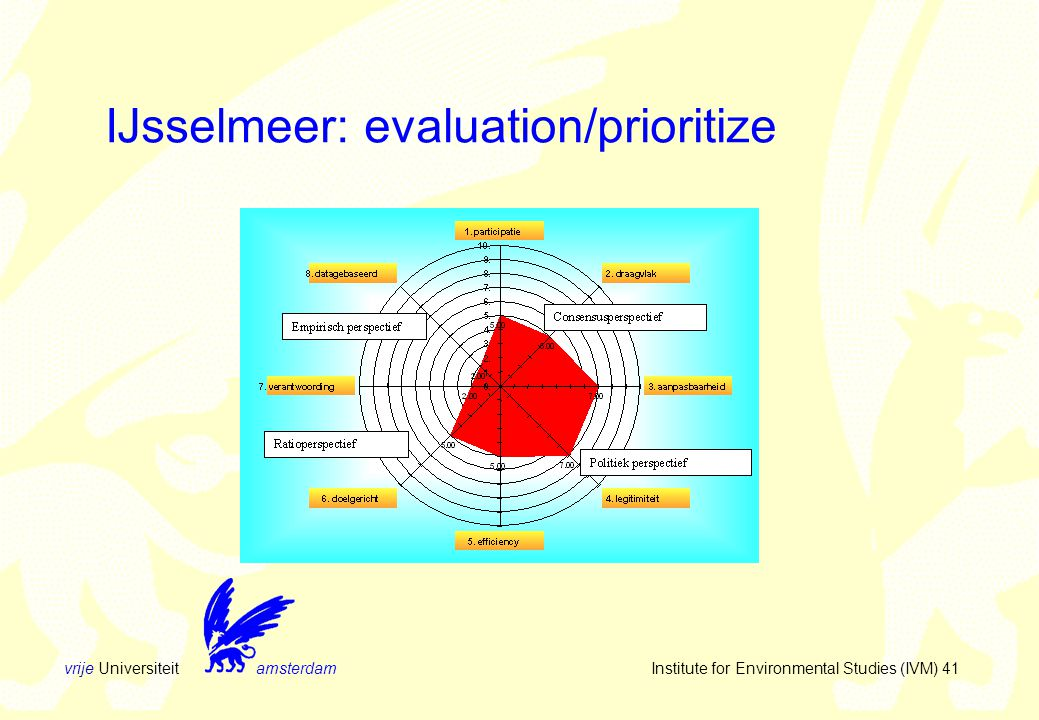 vrije Universiteit amsterdam Institute for Environmental Studies (IVM) 41 IJsselmeer: evaluation/prioritize