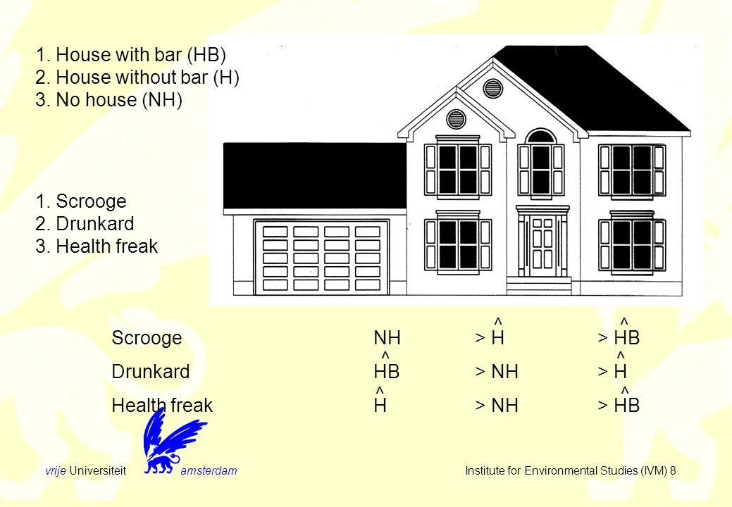 vrije Universiteit amsterdam Institute for Environmental Studies (IVM) 9 Firstxxx Secondxxx Thirdxxx No houseHouseHouse with bar