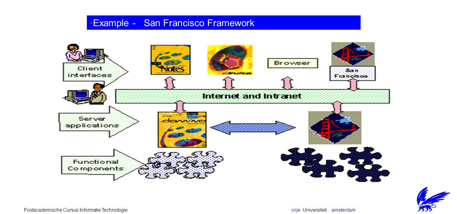 vrije Universiteit amsterdamPostacademische Cursus Informatie Technologie The San Francisco Framework How useful is an OO framework?
