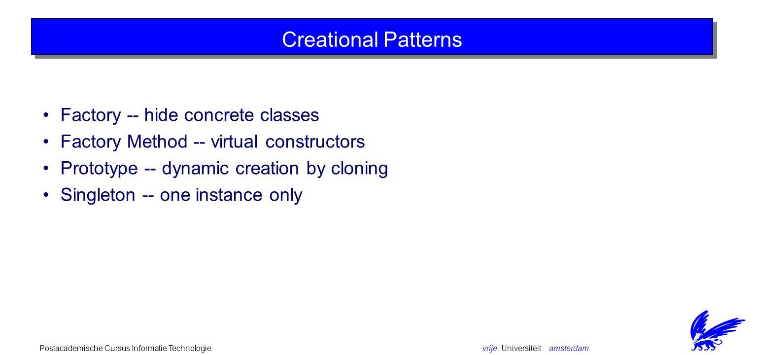 vrije Universiteit amsterdamPostacademische Cursus Informatie Technologie Creational Patterns