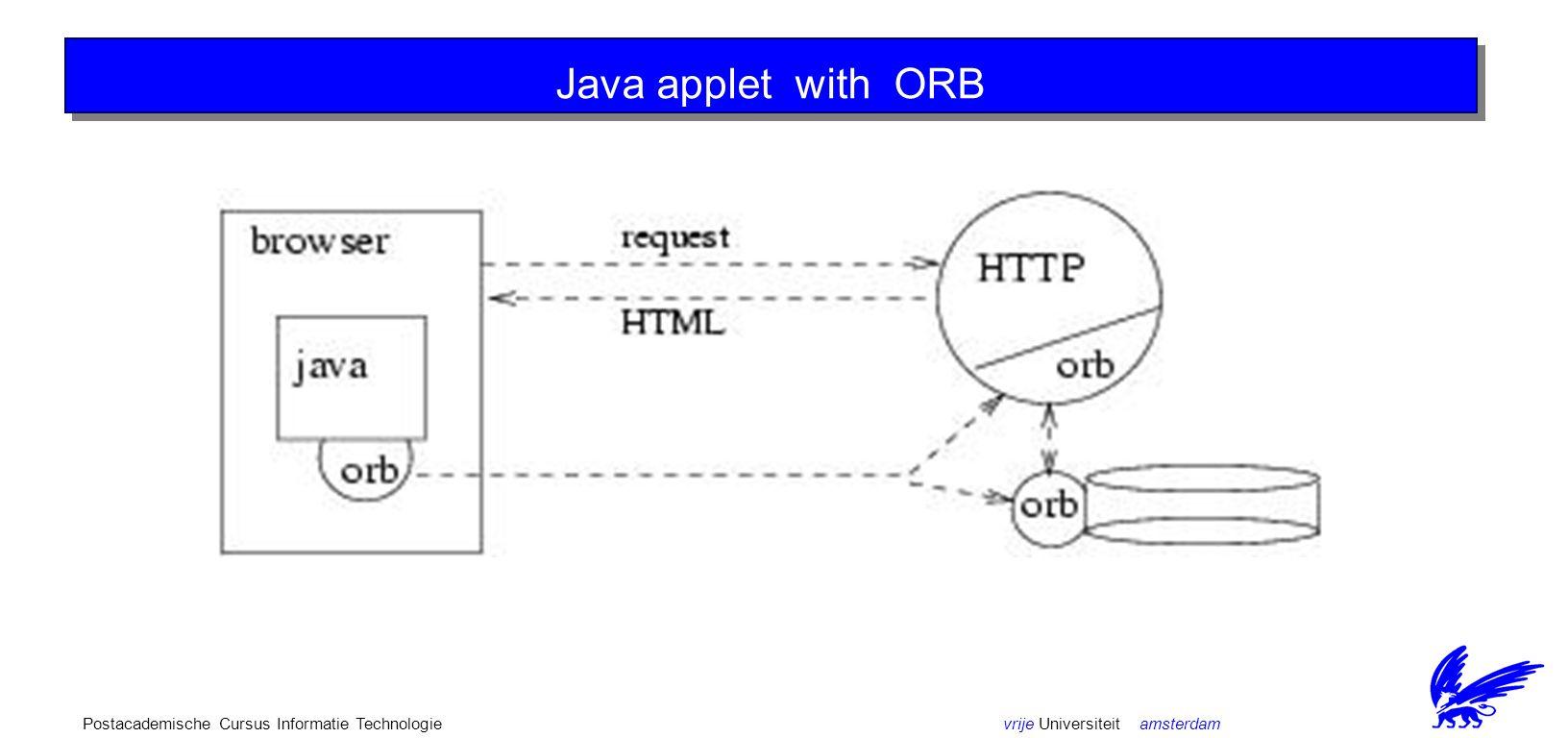 vrije Universiteit amsterdamPostacademische Cursus Informatie Technologie Java applet with ORB