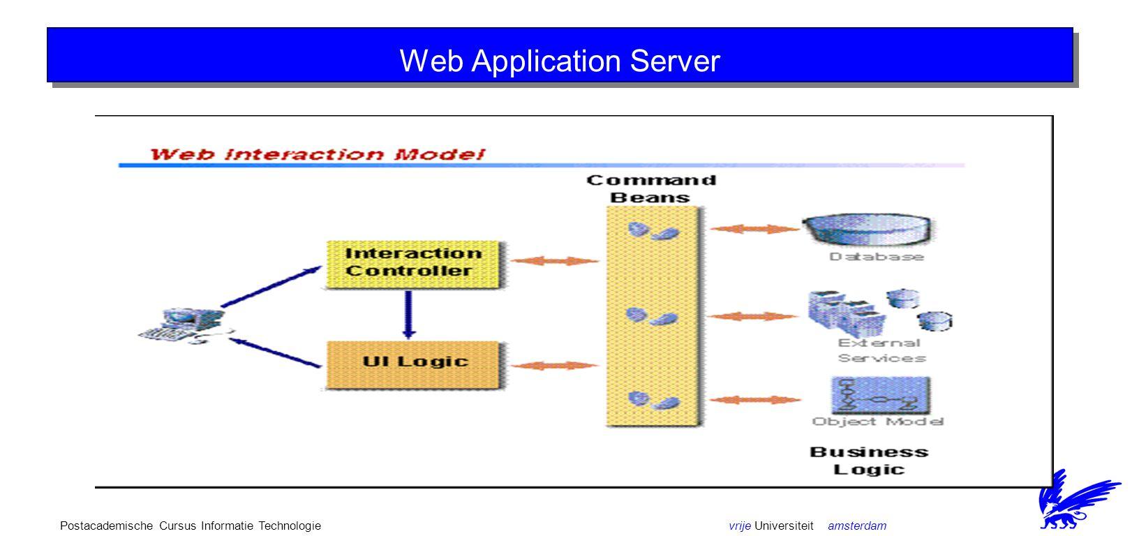vrije Universiteit amsterdamPostacademische Cursus Informatie Technologie The Ubiqitous Client