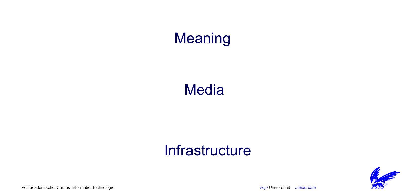 vrije Universiteit amsterdamPostacademische Cursus Informatie Technologie Designing a Web site does not solve a problem.