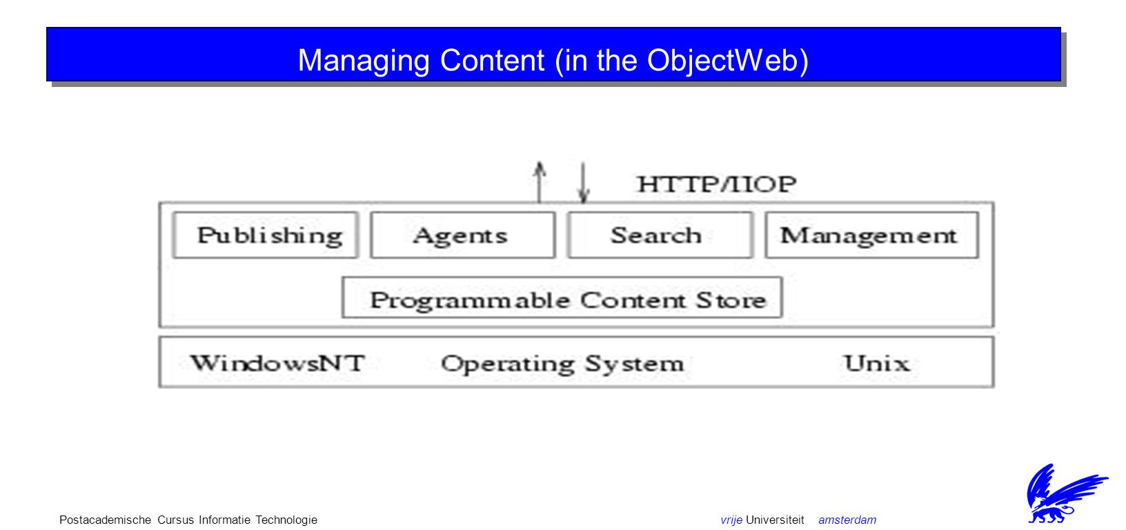 vrije Universiteit amsterdamPostacademische Cursus Informatie Technologie The ObjectWeb (1) The rest of us -- Netscape ONE Managing Content Software architecture
