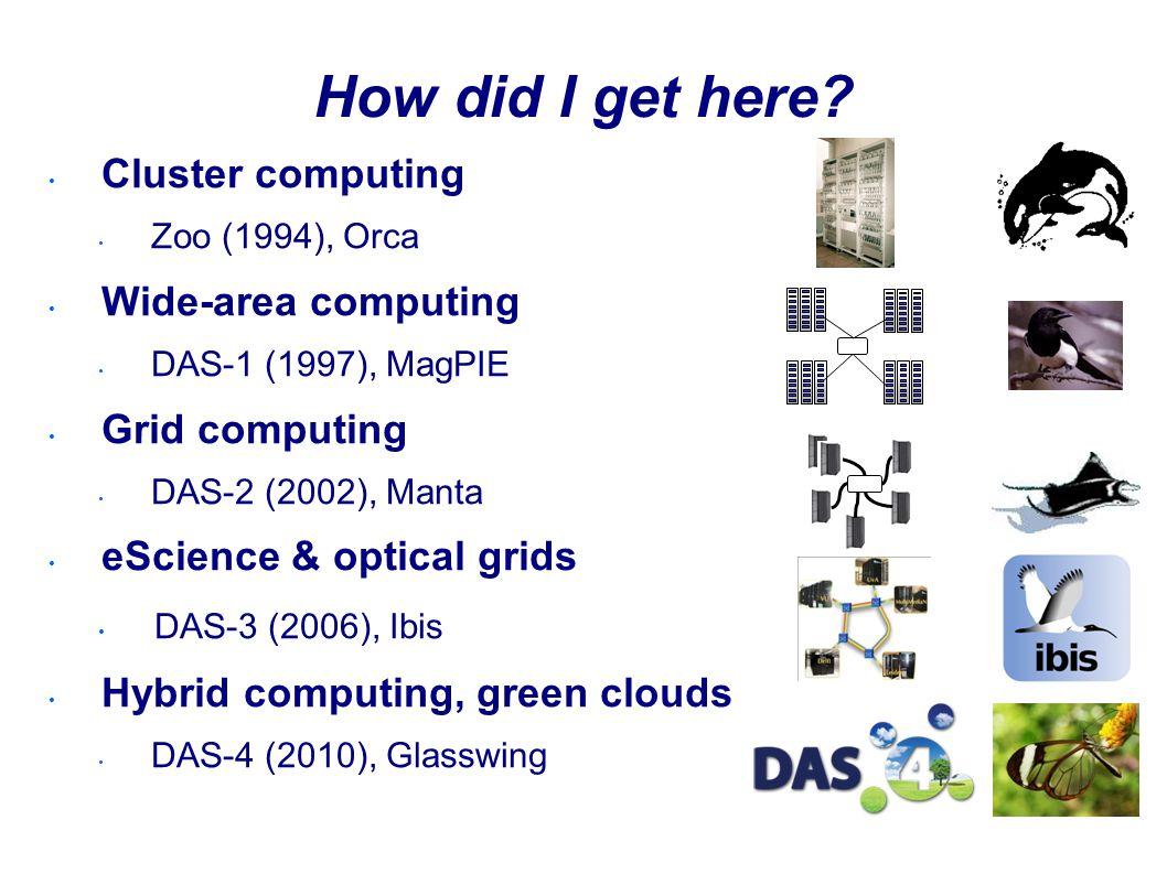 Cluster computing Zoo (1994), Orca Wide-area computing DAS-1 (1997), MagPIE Grid computing DAS-2 (2002), Manta eScience & optical grids DAS-3 (2006), Ibis Hybrid computing, green clouds DAS-4 (2010), Glasswing How did I get here