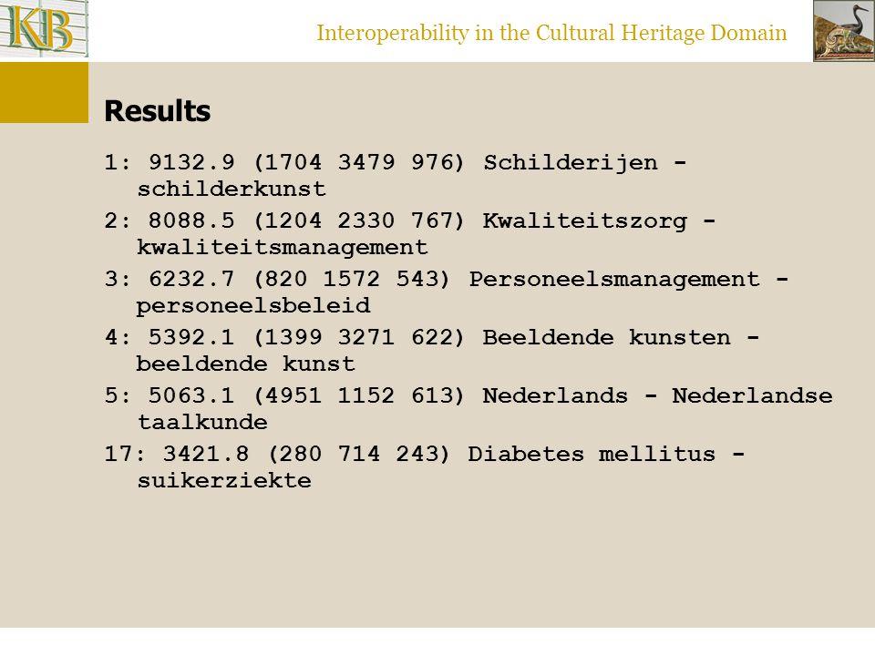 Interoperability in the Cultural Heritage Domain Results 1: 9132.9 (1704 3479 976) Schilderijen - schilderkunst 2: 8088.5 (1204 2330 767) Kwaliteitszorg - kwaliteitsmanagement 3: 6232.7 (820 1572 543) Personeelsmanagement - personeelsbeleid 4: 5392.1 (1399 3271 622) Beeldende kunsten - beeldende kunst 5: 5063.1 (4951 1152 613) Nederlands - Nederlandse taalkunde 17: 3421.8 (280 714 243) Diabetes mellitus - suikerziekte