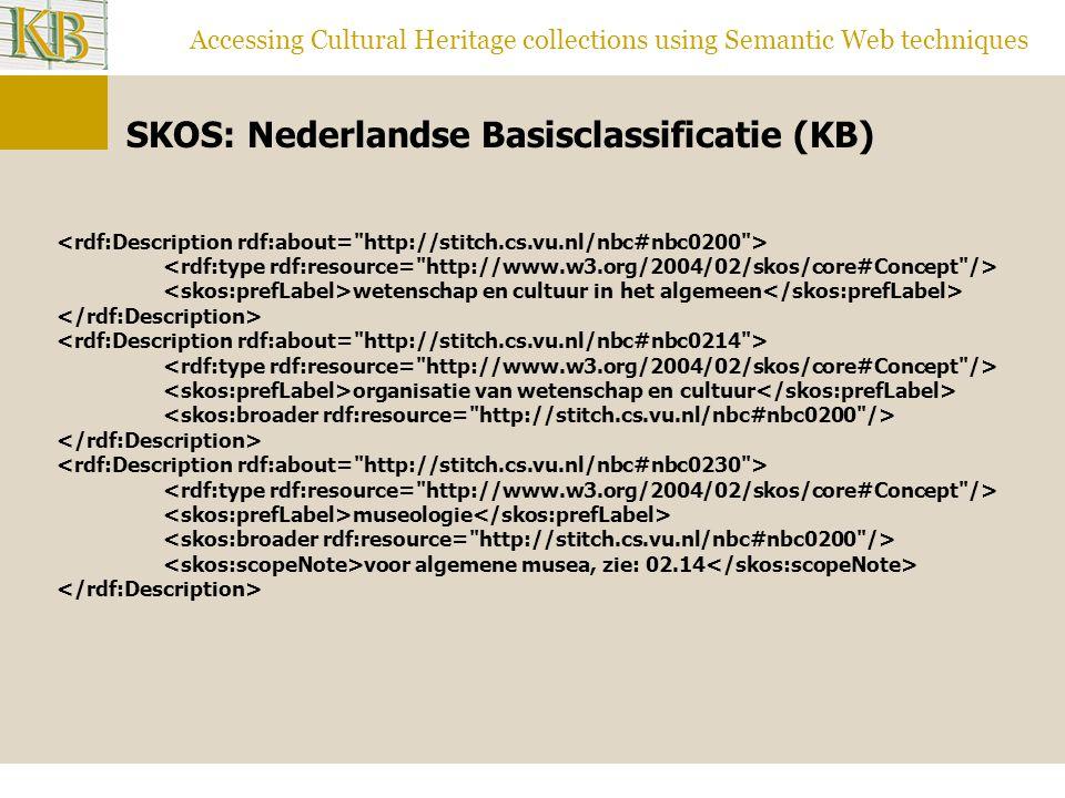 Accessing Cultural Heritage collections using Semantic Web techniques SKOS: Nederlandse Basisclassificatie (KB) wetenschap en cultuur in het algemeen organisatie van wetenschap en cultuur museologie voor algemene musea, zie: 02.14