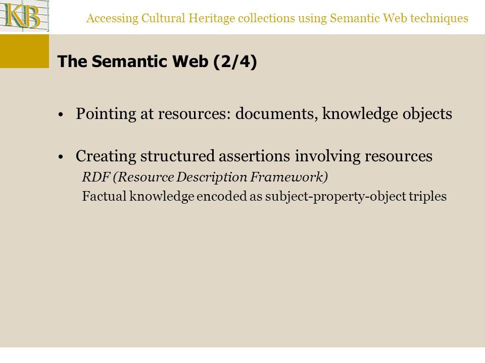Accessing Cultural Heritage collections using Semantic Web techniques Demo KB Illuminated Manuscripts BNF Mandragore Manuscripts