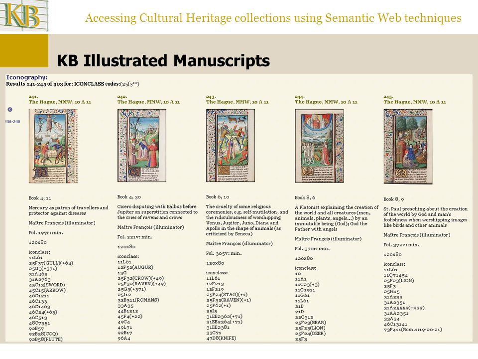 Accessing Cultural Heritage collections using Semantic Web techniques Some Needs for CH Collections (2) Communicating data to the outside world Web portals Integrating different collections Virtual collections The European Library, http://www.theeuropeanlibrary.org http://www.theeuropeanlibrary.org Geheugen van Nederland, http://www.geheugenvannederland.nl http://www.geheugenvannederland.nl