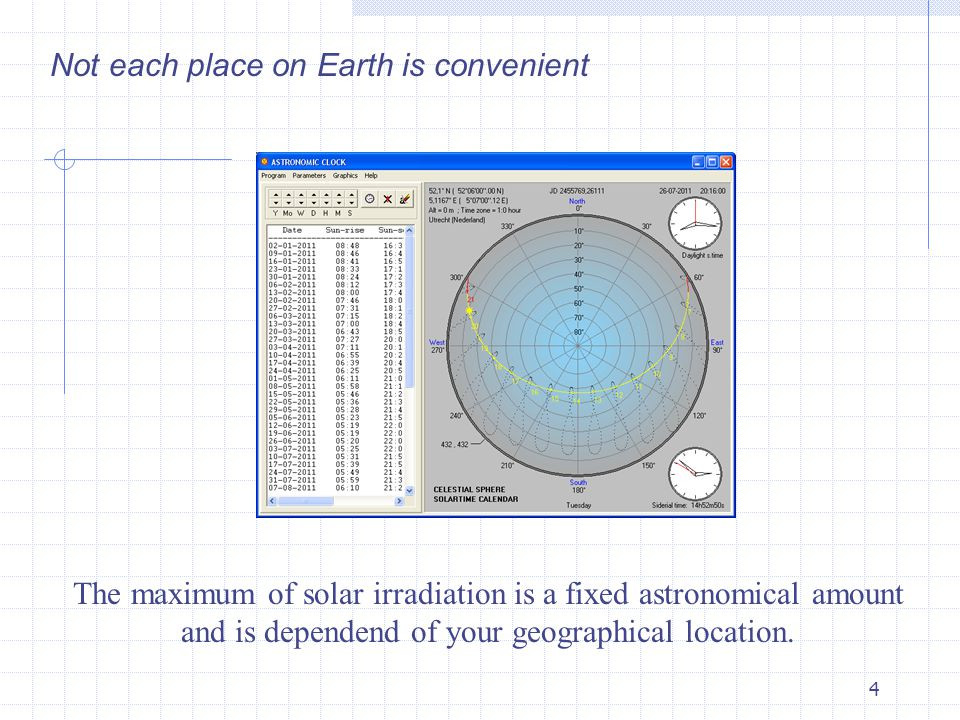 4 The maximum of solar irradiation is a fixed astronomical amount and is dependend of your geographical location.
