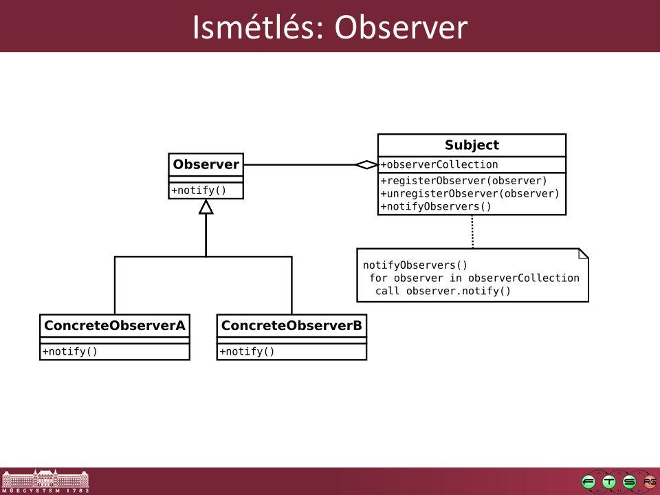 Ismétlés: Observer