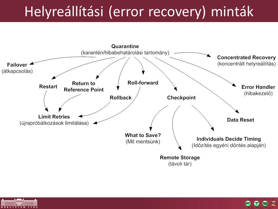 Helyreállítási (error recovery) minták
