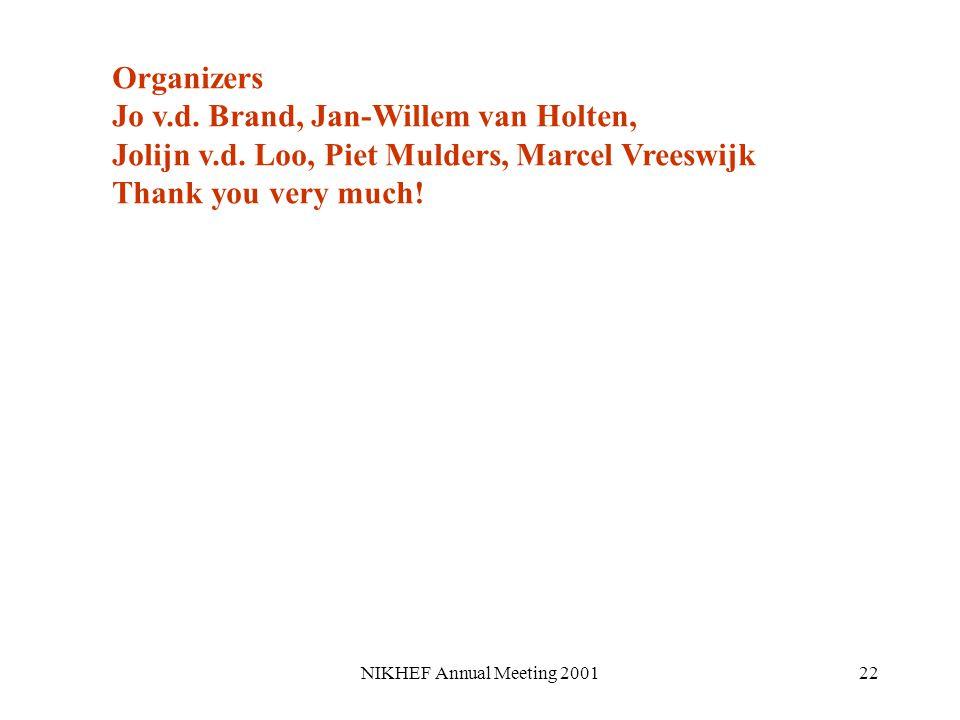 NIKHEF Annual Meeting 200122 Organizers Jo v.d. Brand, Jan-Willem van Holten, Jolijn v.d.