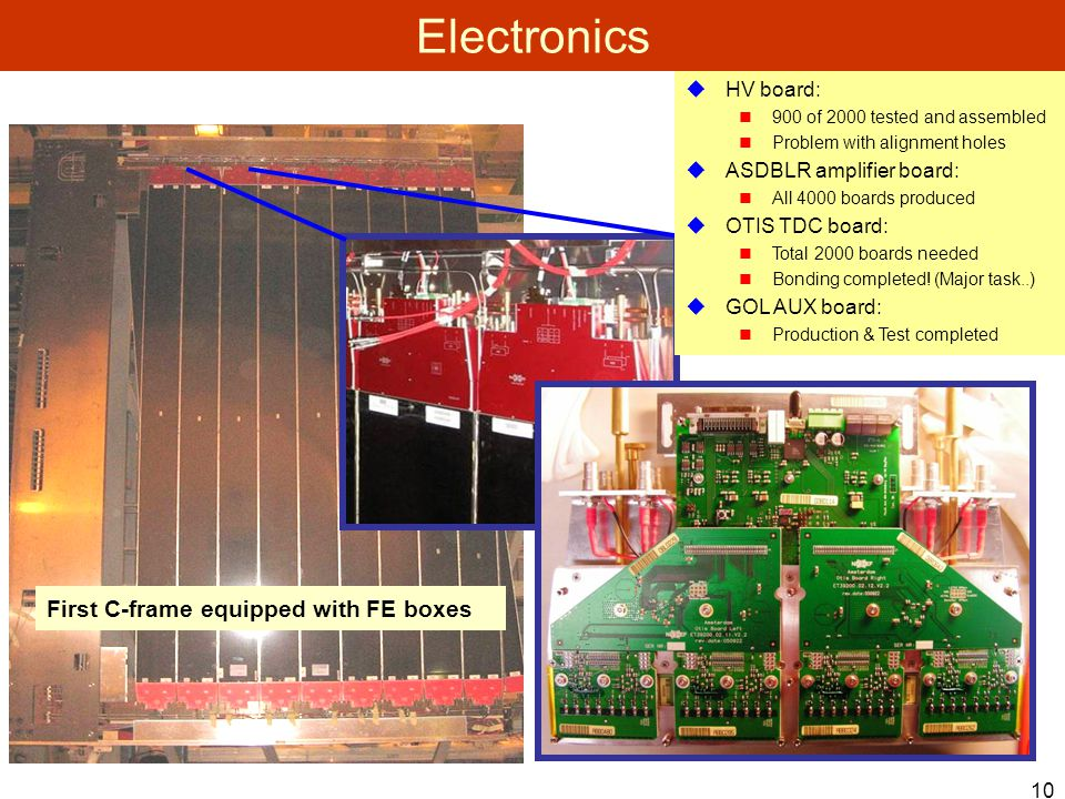 10 Electronics First C-frame equipped with FE boxes  HV board: 900 of 2000 tested and assembled Problem with alignment holes  ASDBLR amplifier board: All 4000 boards produced  OTIS TDC board: Total 2000 boards needed Bonding completed.