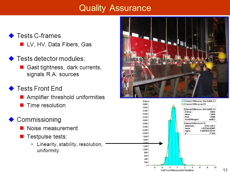 11 Quality Assurance  Tests C-frames LV, HV, Data Fibers, Gas  Tests detector modules: Gast tightness, dark currents, signals R.A.