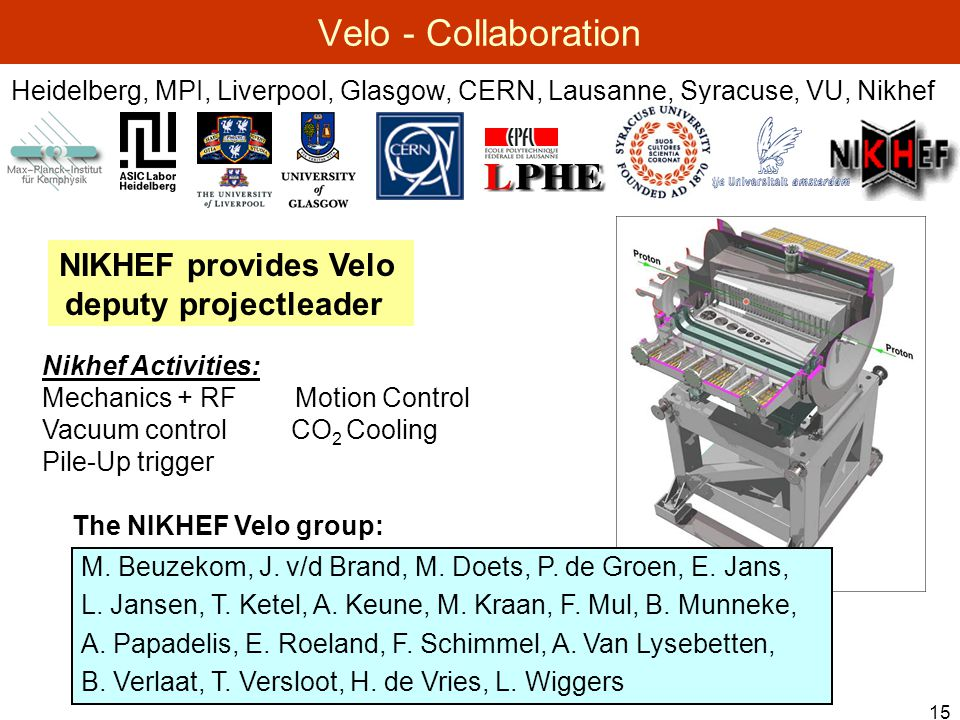 15 Velo - Collaboration The NIKHEF Velo group: NIKHEF provides Velo deputy projectleader Nikhef Activities: Mechanics + RF Motion Control Vacuum control CO 2 Cooling Pile-Up trigger Heidelberg, MPI, Liverpool, Glasgow, CERN, Lausanne, Syracuse, VU, Nikhef M.