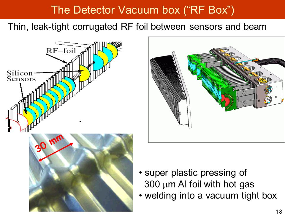18 The Detector Vacuum box ( RF Box ) Thin, leak-tight corrugated RF foil between sensors and beam super plastic pressing of 300  m Al foil with hot gas welding into a vacuum tight box 30 mm