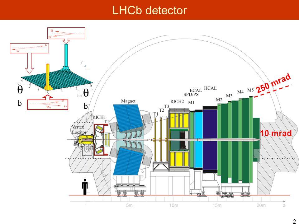 2 LHCb detector  10 mrad bb bb 250 mrad