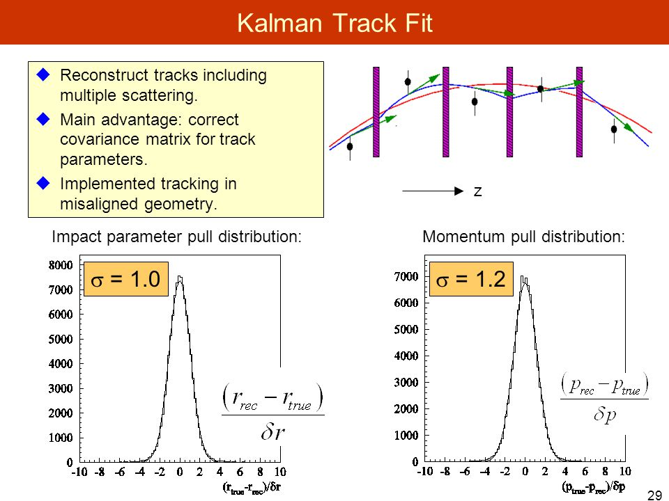 29 Kalman Track Fit  Reconstruct tracks including multiple scattering.