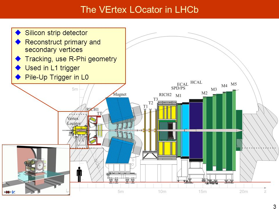 24 Cooling system and cooling plant  CO 2 part ready  Next steps: Cabling, PLC control, insulation, testing  Delivery at CERN by June Flexible in and outlet lines Capillary and T-Sensor channel Cooling blocks PT100 cables PT100 Interface board Vapor outlet Liquid inlet Cooling vacuum feed trough