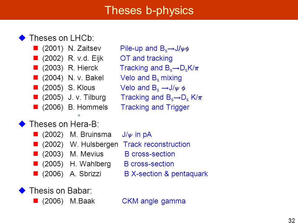32 Theses b-physics  Theses on LHCb: (2001) N. Zaitsev Pile-up and B s →J  (2002) R.