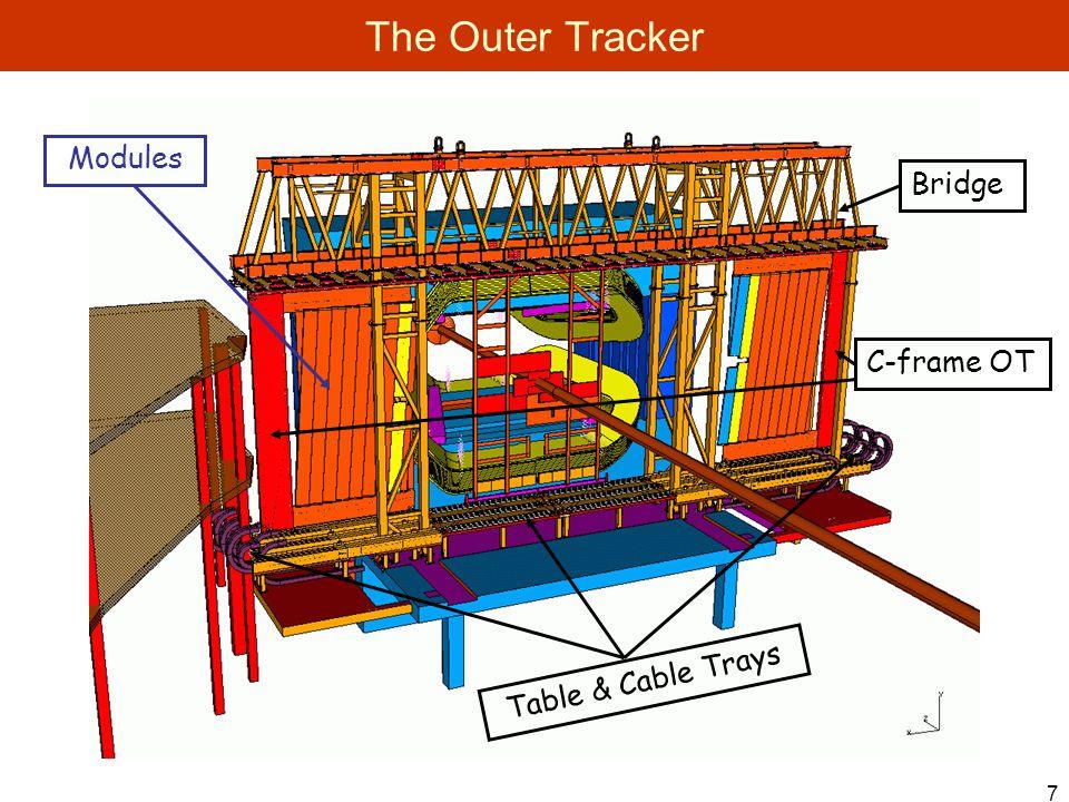 18 The Detector Vacuum box ( RF Box ) Thin, leak-tight corrugated RF foil between sensors and beam super plastic pressing of 300  m Al foil with hot gas welding into a vacuum tight box 30 mm