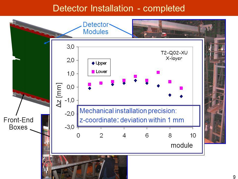 20 Vacuum  During pumpdown and venting:  p < 5 mbar between beam-vacuum and detector-vacuum p [mbar] 10 time p beam -p det.