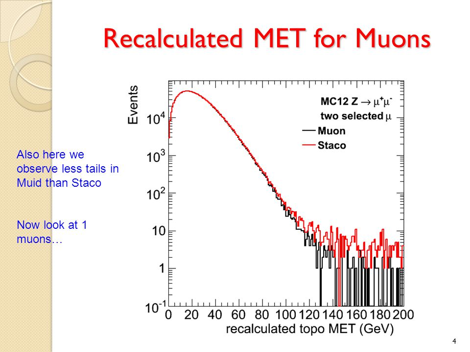Recalculated MET for Muons 4 Also here we observe less tails in Muid than Staco Now look at 1 muons…