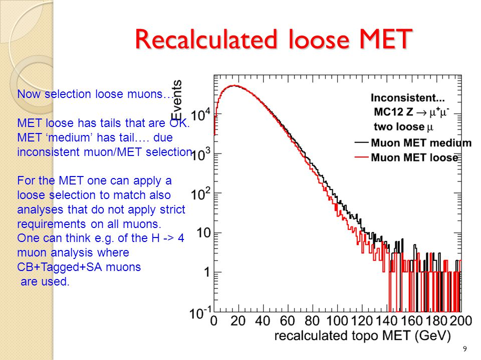 Recalculated loose MET 9 Now selection loose muons… MET loose has tails that are OK.