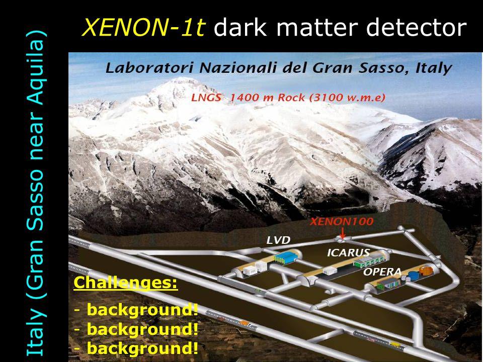 XENON-1t dark matter detector Italy (Gran Sasso near Aquila) Challenges: - background!