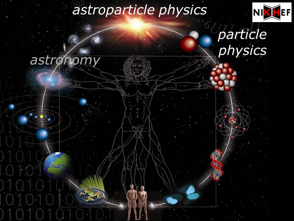 astronomy particle physics astroparticle physics