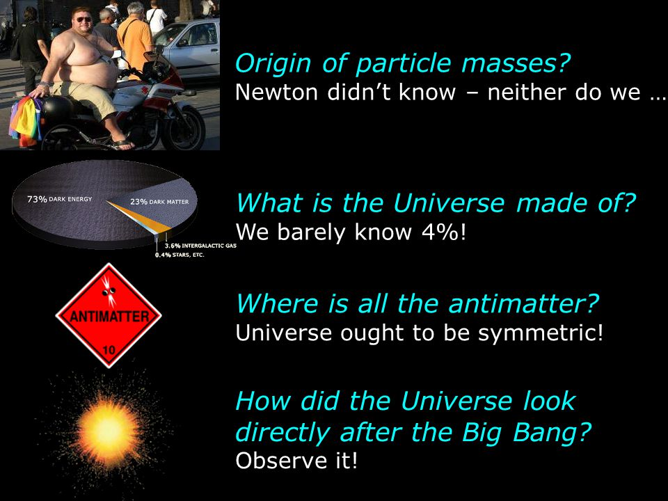 Origin of particle masses? Newton didn't know – neither do we … How did the Universe look directly after the Big Bang? Observe it! What is the Univers