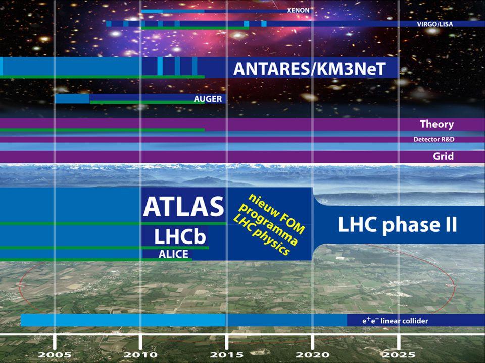 LISA laser interferometer Far away! (launch: 2018)