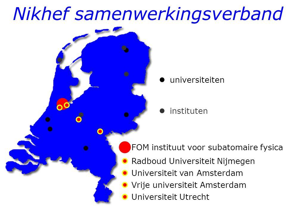 Nikhef samenwerkingsverband FOM instituut voor subatomaire fysica Universiteit van Amsterdam Radboud Universiteit Nijmegen Vrije universiteit Amsterdam Universiteit Utrecht universiteiten instituten