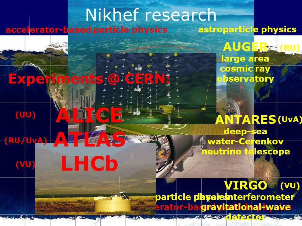 Astroparticle physics Accelerator-based particle physics AUGER large area cosmic ray observatory ANTARES deep-sea water-Cerenkov neutrino telescope VI