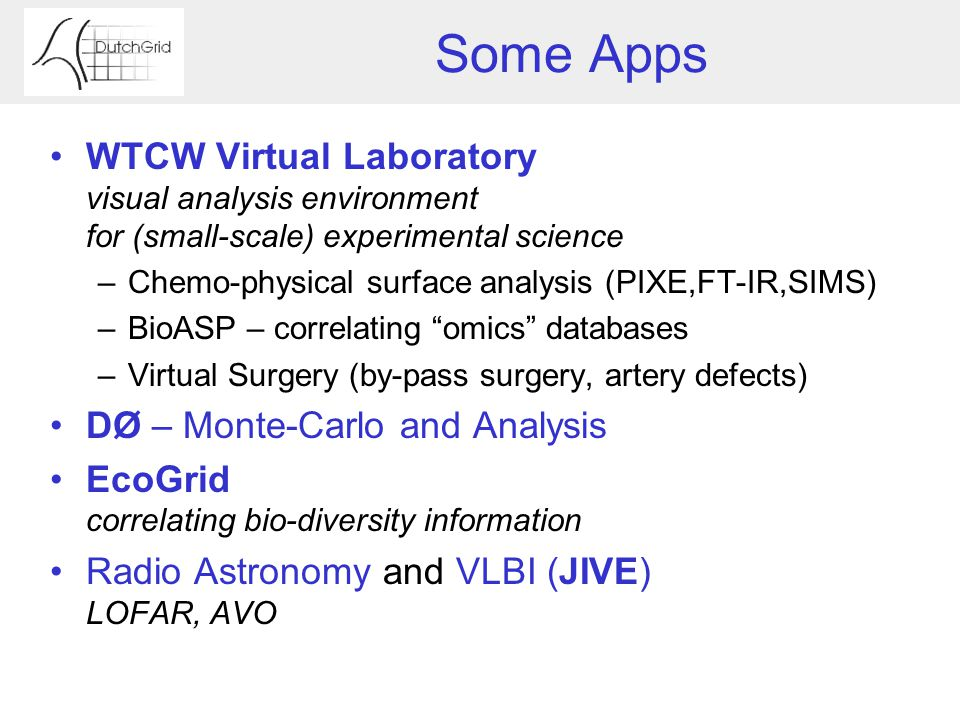 Some Apps WTCW Virtual Laboratory visual analysis environment for (small-scale) experimental science –Chemo-physical surface analysis (PIXE,FT-IR,SIMS