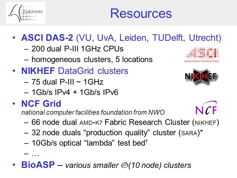 Resources ASCI DAS-2 (VU, UvA, Leiden, TUDelft, Utrecht) –200 dual P-III 1GHz CPUs –homogeneous clusters, 5 locations NIKHEF DataGrid clusters –75 dual P-III ~ 1GHz –1Gb/s IPv4 + 1Gb/s IPv6 NCF Grid national computer facilities foundation from NWO –66 node dual AMD - K7 Fabric Research Cluster ( NIKHEF ) –32 node duals production quality cluster ( SARA )* –10Gb/s optical lambda test bed † –… BioASP – various smaller O (10 node) clusters