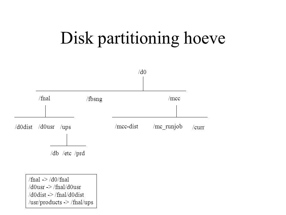 Disk partitioning hoeve /d0 /fnal /d0dist /d0usr /mcc /mcc-dist/mc_runjob /curr /ups /db/etc/prd /fnal -> /d0/fnal /d0usr -> /fnal/d0usr /d0dist -> /fnal/d0dist /usr/products -> /fnal/ups /fbsng