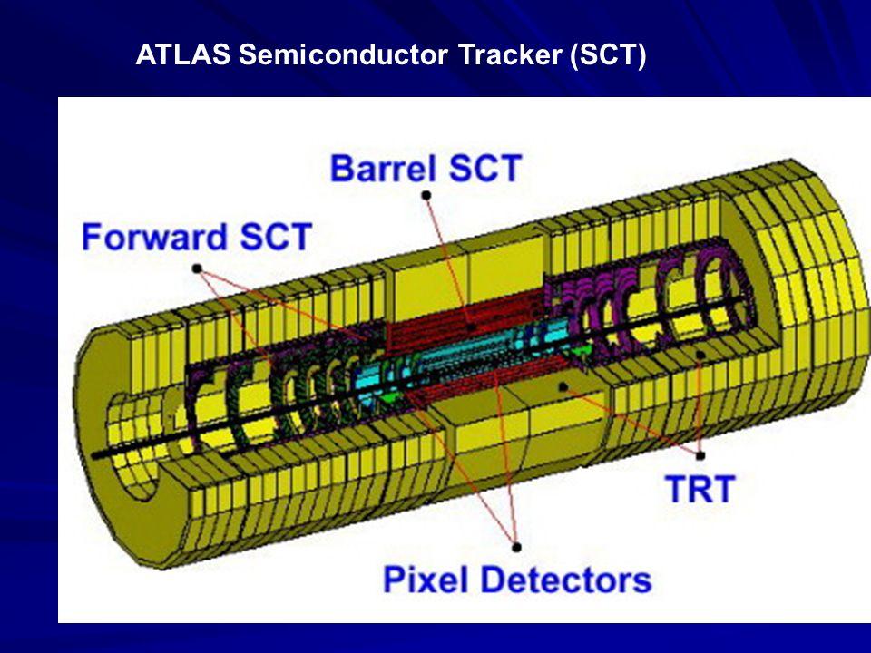 ATLAS Semiconductor Tracker (SCT)