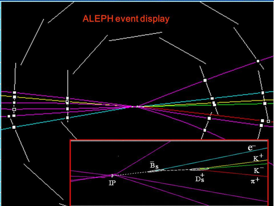ALEPH event display