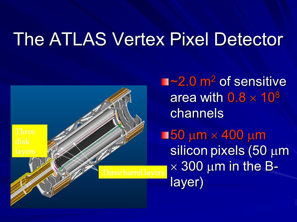 The ATLAS Vertex Pixel Detector ~2.0 m 2 of sensitive area with 0.8  10 8 channels 50  m  400  m silicon pixels (50  m  300  m in the B- layer)