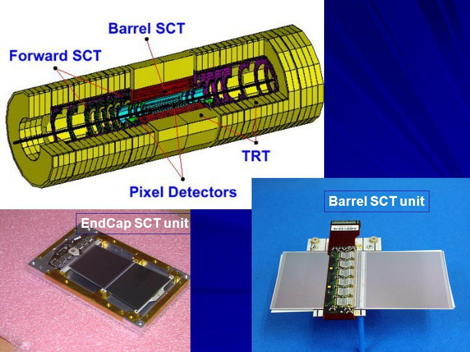 Barrel SCT unit EndCap SCT unit
