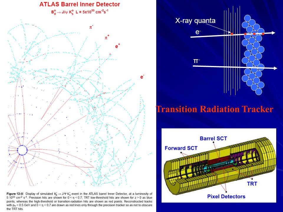 Transition Radiation Tracker e-e- π-π- X-ray quanta