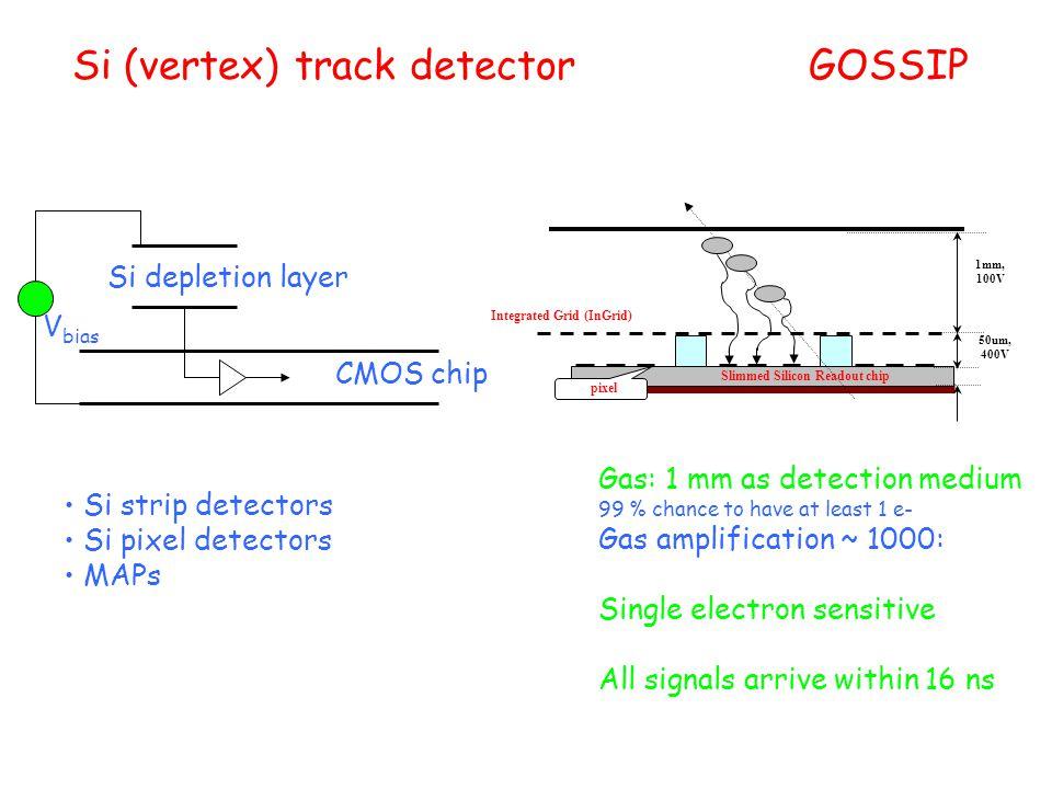 Si (vertex) track detector GOSSIP CMOS chip Si depletion layer V bias Si strip detectors Si pixel detectors MAPs Gas: 1 mm as detection medium 99 % ch