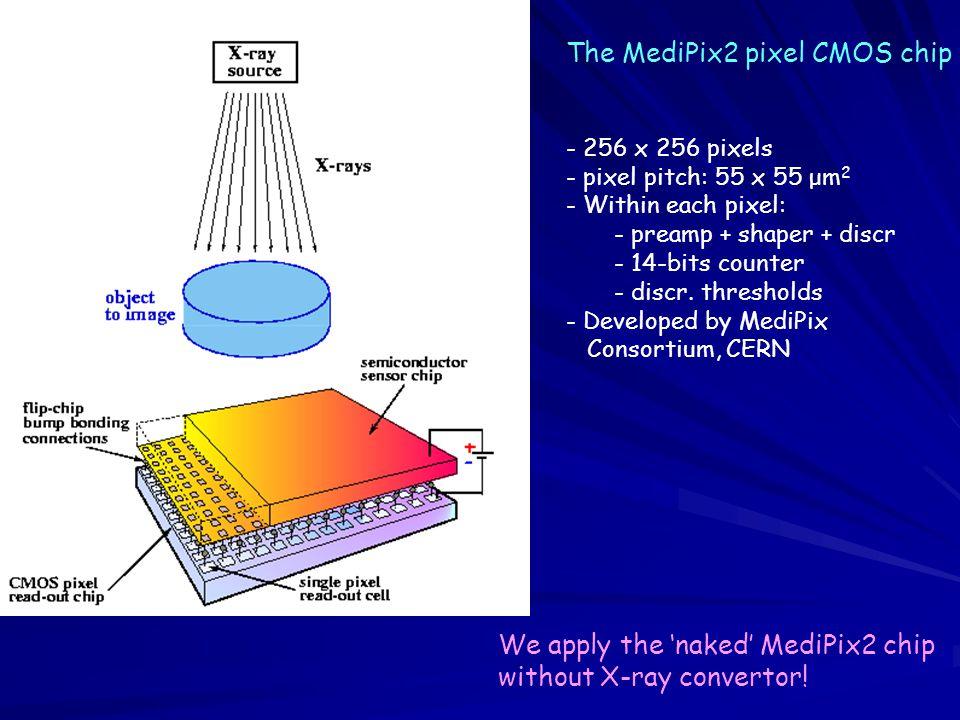 The MediPix2 pixel CMOS chip - 256 x 256 pixels - pixel pitch: 55 x 55 μm 2 - Within each pixel: - preamp + shaper + discr - 14-bits counter - discr.