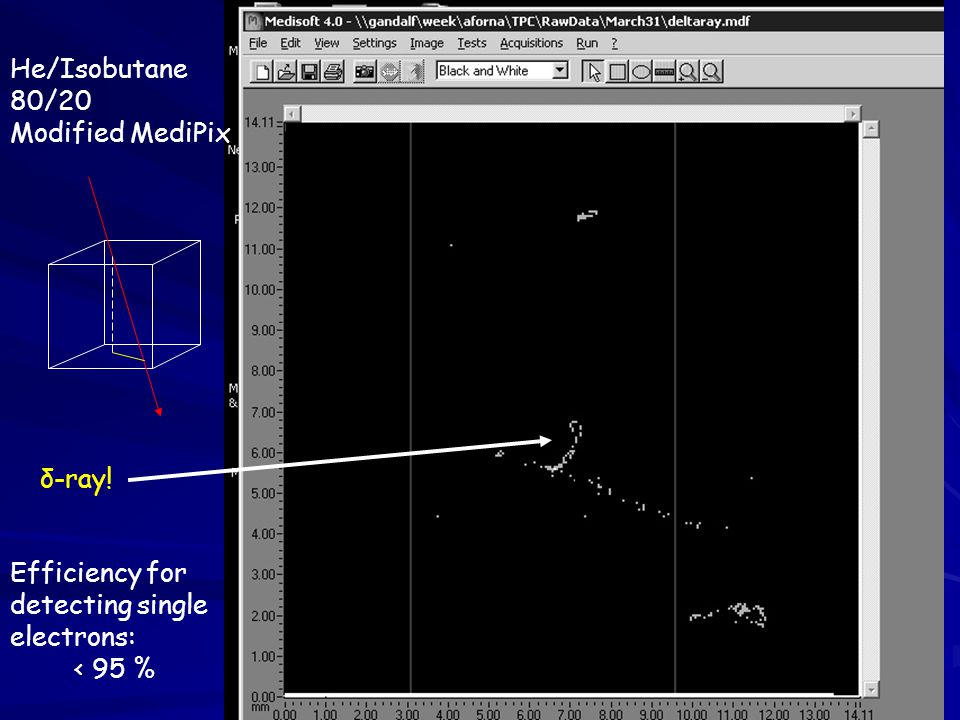 He/Isobutane 80/20 Modified MediPix δ-ray! Efficiency for detecting single electrons: < 95 %
